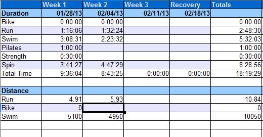 weeklynumbers