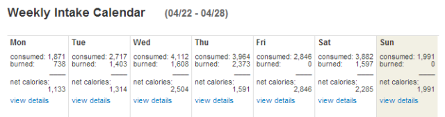 Last weeks total calories and estimated daily burned calories.