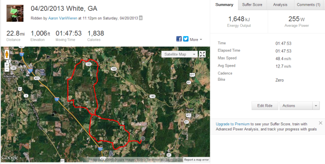 Saturday's bike stats. Click to go to page.