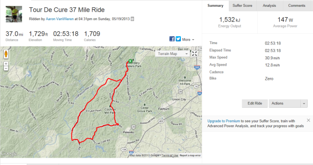 Click to go to my Strava interactive site.