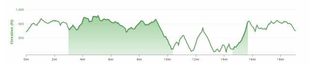 Bike elevation map.  Looks like fun!