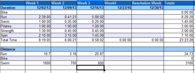 Week3 Numbers