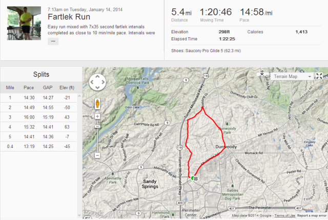 My Fartlek run base data. Click to go to my Strava page.