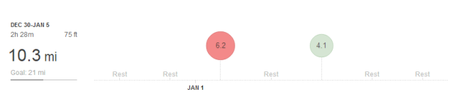 Strava's new toy and  a cool way to look at this weeks runs.