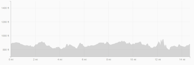 Long run elevation. Look at the very end, not sure why I did that section on tired legs.