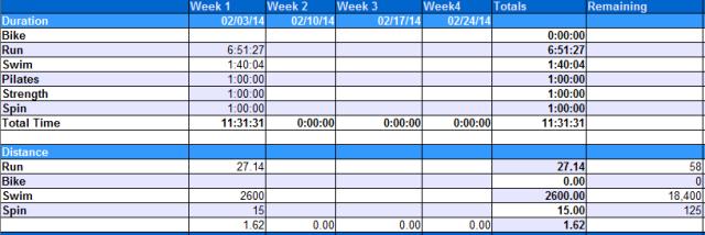 February week 1 numbers.