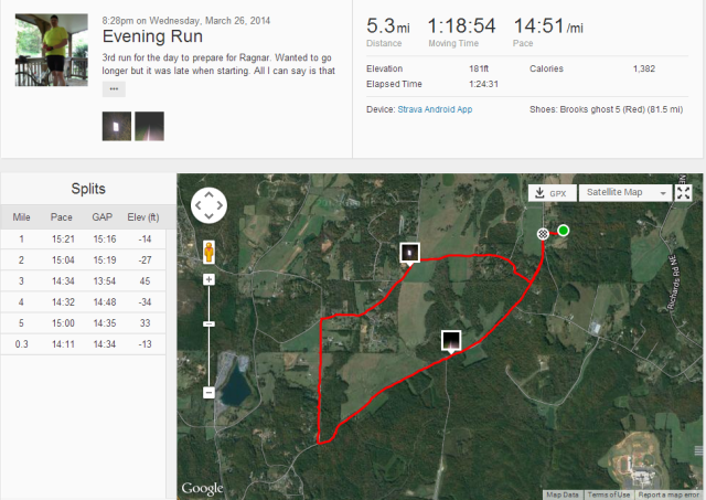 My final run for the day.  Completed in the dark and setup to represent the hard trail.