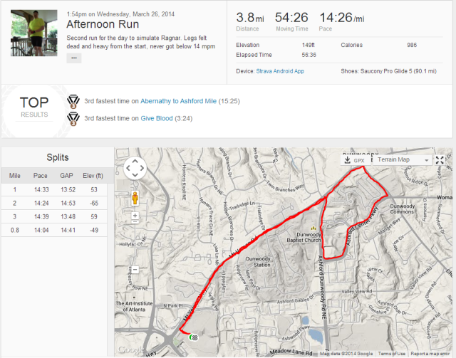 5 Hours later, my lunch run and easy course analog.