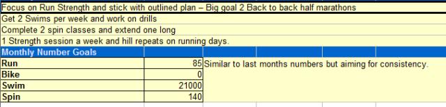 February Goals.