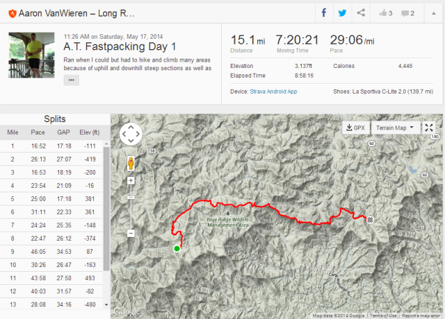 Day 1 recorded data from Springer to Gooch Gap shelter.