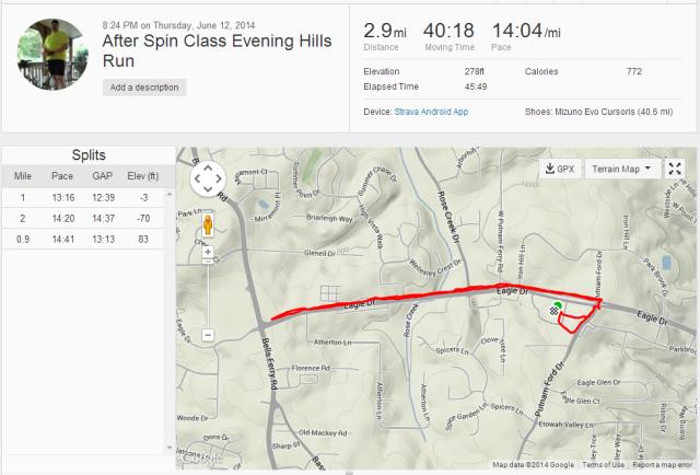 Thursday evening, post spin workout hill speed work run.