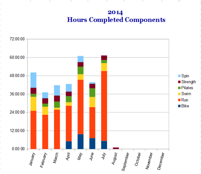 CompletedComponents
