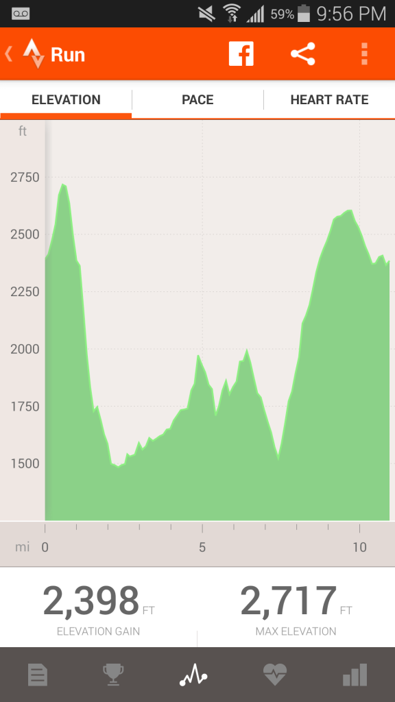 First trail run after several weeks off. I was supposed to be taking it easy.