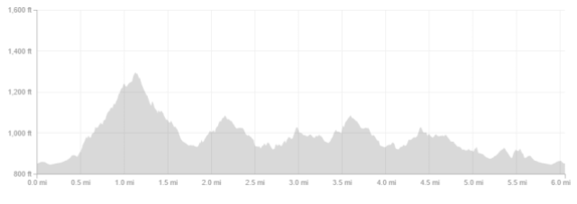 Click to go to Strava page.